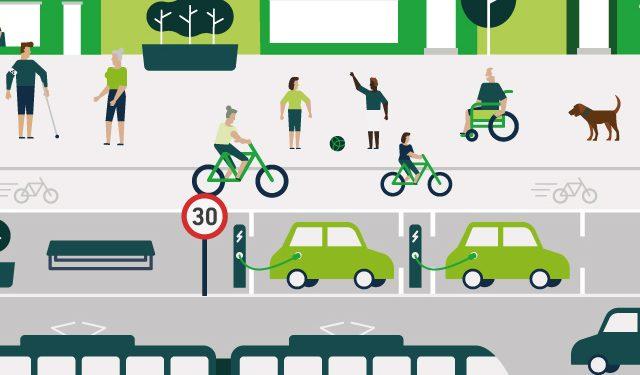 Grafik einer belebten Stadt mit Straßenbahn, E-Autos, Fahrrädern und Fußgängern.