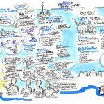 Graphic Recording fürs Verkehrsministerium Baden-Württemberg